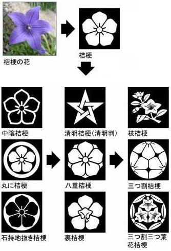 kikyo_henka